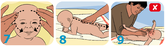 xxx masage les préliminaires comment faire